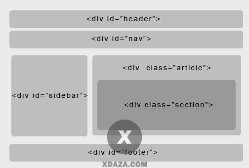 搜索引擎优化:什么是结构化标签(Schema标签)