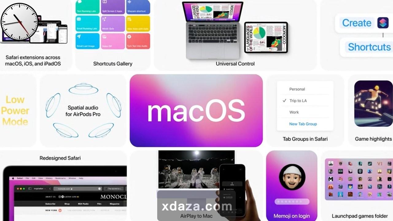 速览|MacOS Monterey推出快捷指令应用有什么新功能?