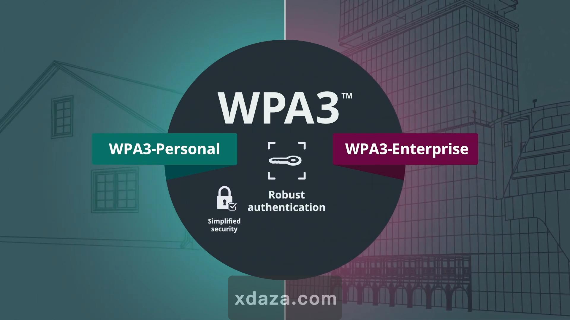 iOS15默认使用WPA3协议,热点共享更安全